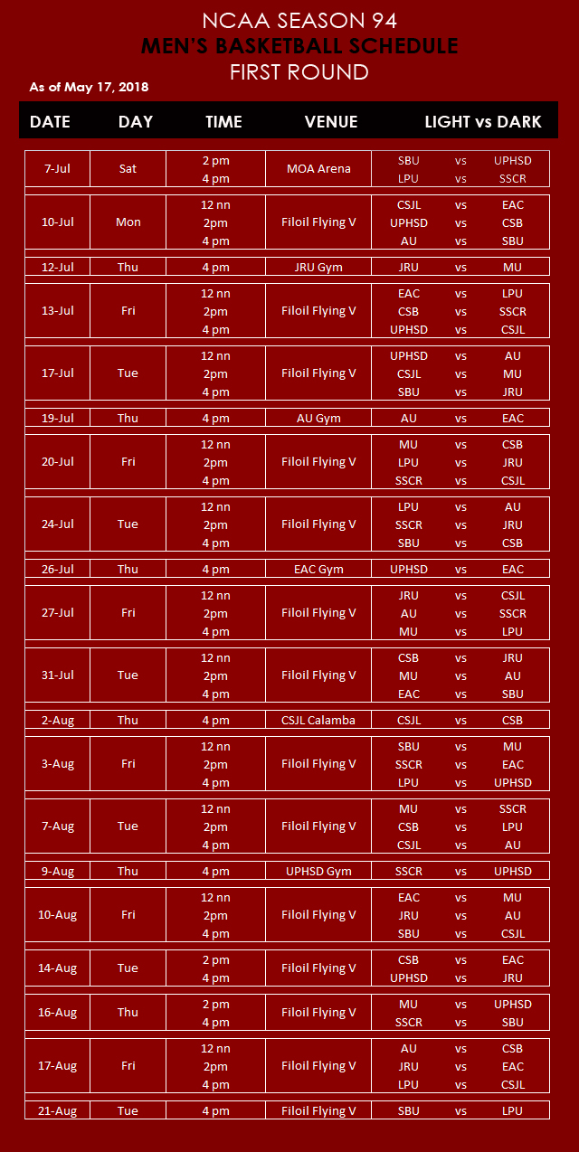 NCAA Season 94 Schedule d - BurnSports Ph
